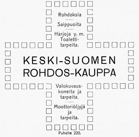 Keski-Suomen Rohdoskaupan ilmoitus. Jyväskylän ja ympäristön kuvitettu matka-opas 1912.